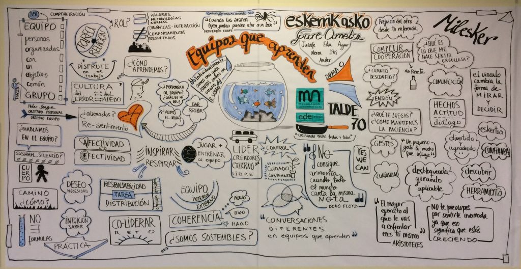 20170202 Taller Introduccion - Graphic Recording