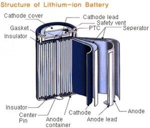 lithium_ion_separator